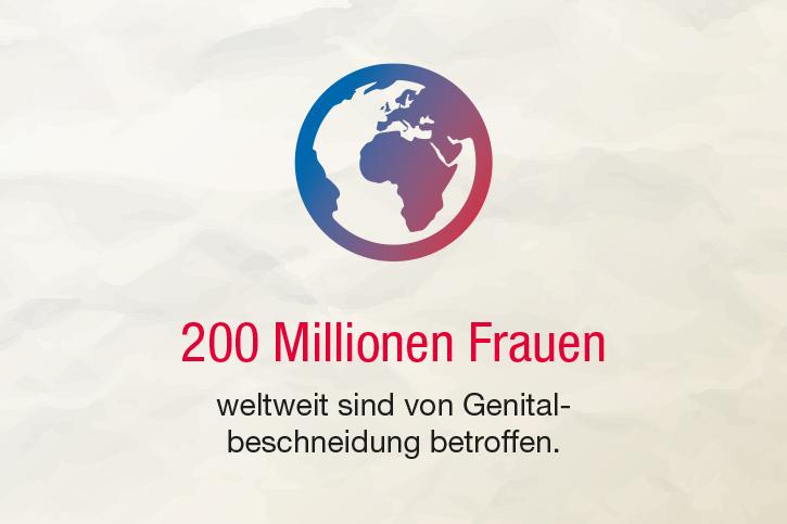 Infografik: Weltweit sind 200 Millionen Frauen von Genitalbeschneidung betroffen.